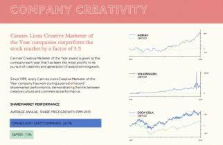 company Creative
